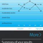 自分で聴力測定できるアプリ uHearがアップグレードされました