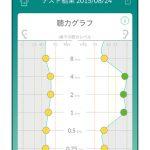 聴力を簡易的に測定するiPhoneアプリ