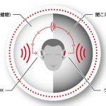 片耳難聴にはクロス補聴器を推奨します