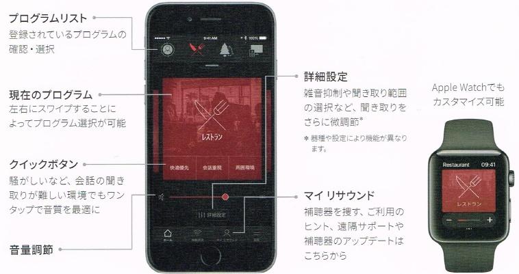 スマート3Dアプリ