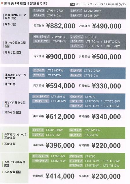 リンクス3D価格表