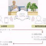 補聴器の遠隔操作機能は定着するのか?