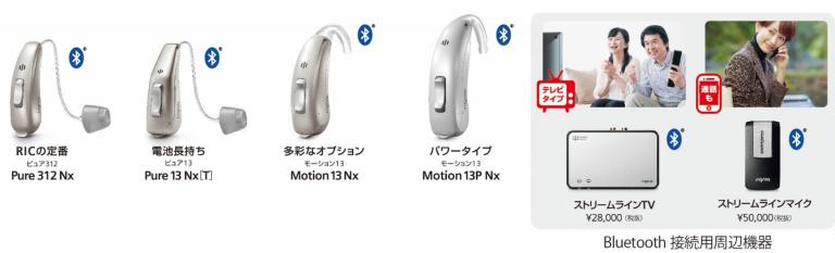 シグニア補聴器1Nx2Nx