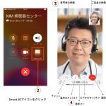 オンラインで補聴器を購入する時代になるのか?