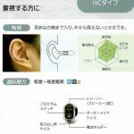 2021年おすすめの補聴器はどれですか?