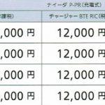 フォナック ナイーダ パラダイスの価格